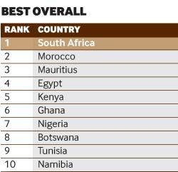 Top 10  des pays africains les plus attractifs pour les investisseurs  dans Analyses & Réflexions & Prises de position 346_financial-times1