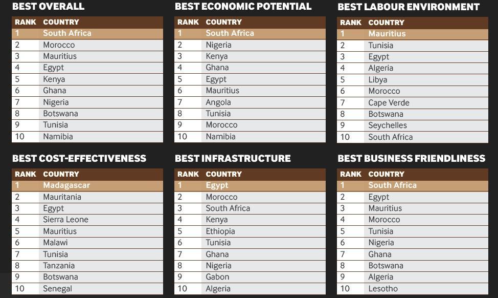 346_financial-times2 Afrique du Sud dans Intelligence Economique & Veille informationnelle