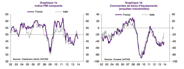154 Natixis risques 2014 1