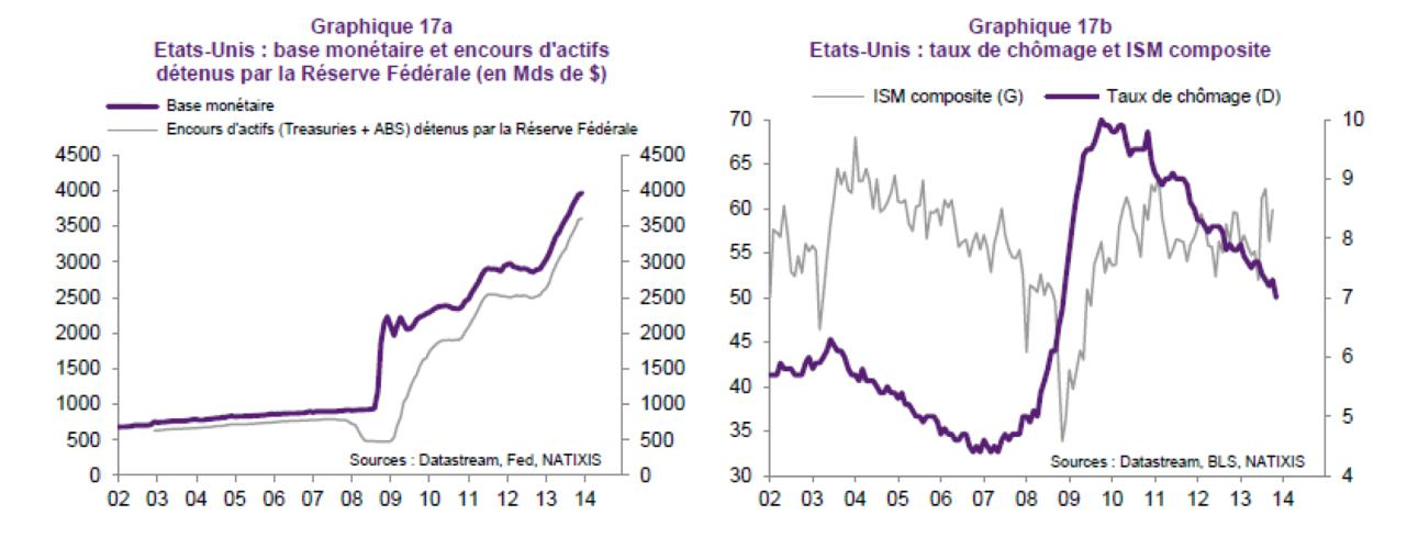154 Natixis risques 2014 11