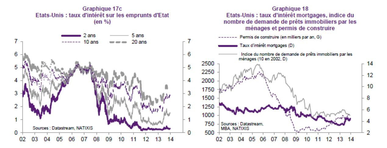 154 Natixis risques 2014 12