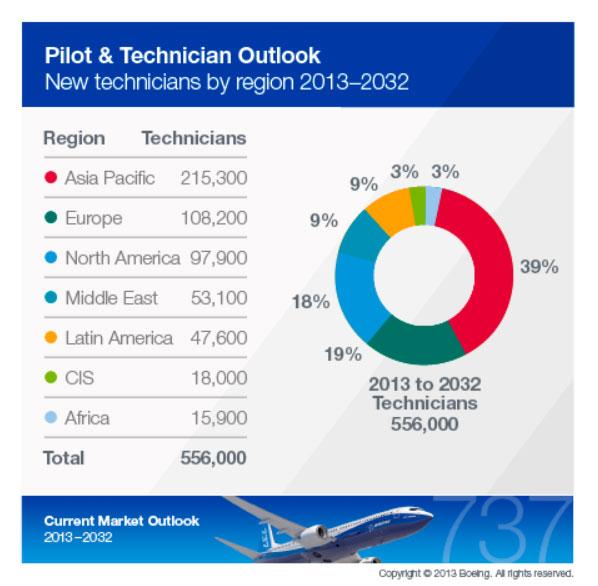 504 emplois aeronautique2