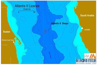 atlantissii