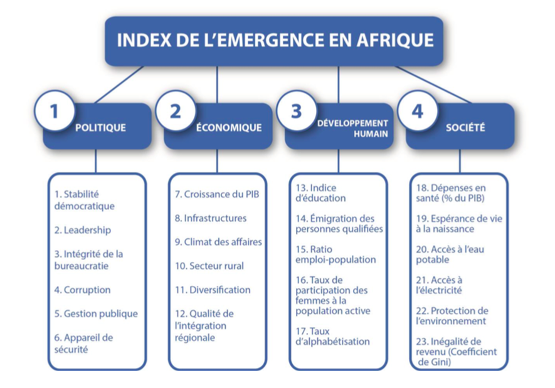 09583-in-1-GestionPublique-9583-emergence.png