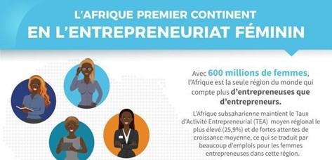 36642 entrepreneuriat feminin quels moyens pour favoriser lacces au financement