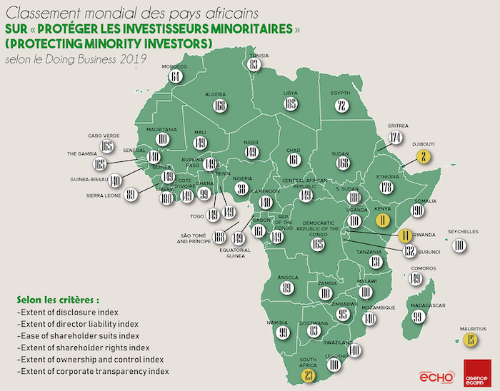 Infographie Protecting minority investors DOING BUSINESS CARTE v2